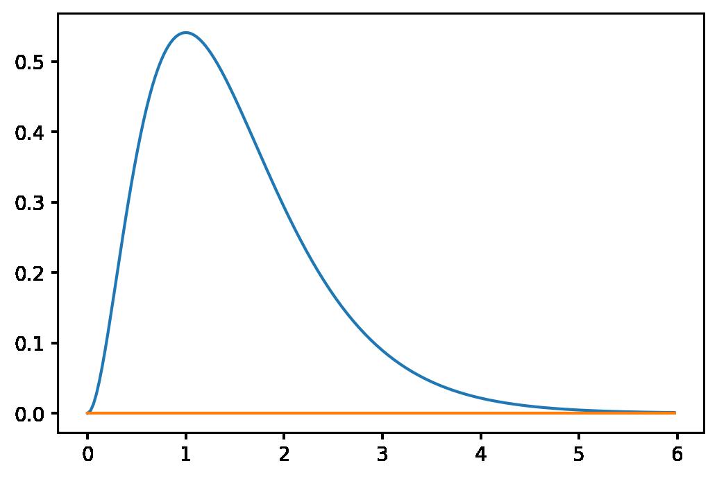 17  Optimization — Computational Economics 1 0 documentation